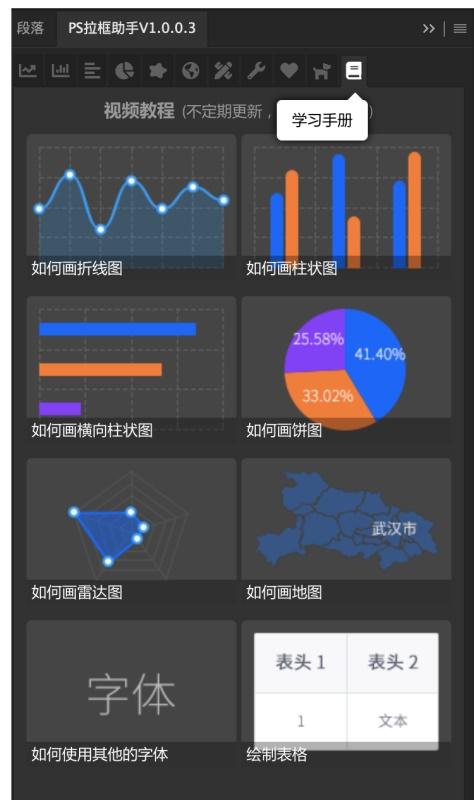 数据可视化大屏该如何设计?结合实战案例来教你!