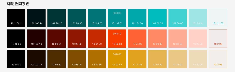 用一个实战项目,帮你掌握科学的 UI 配色方法插图18