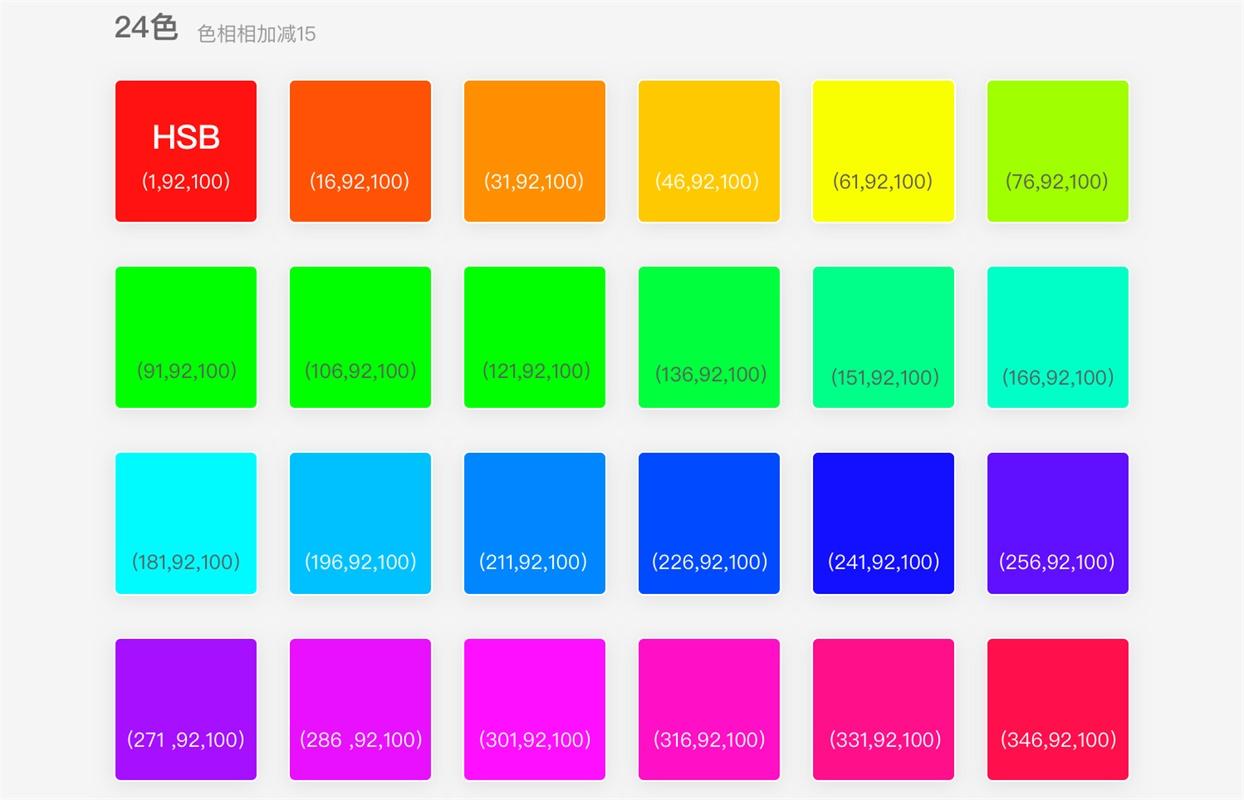 用一个实战项目,帮你掌握科学的 UI 配色方法插图6