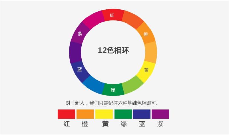 超多案例!写给新手设计师的配色攻略(一)