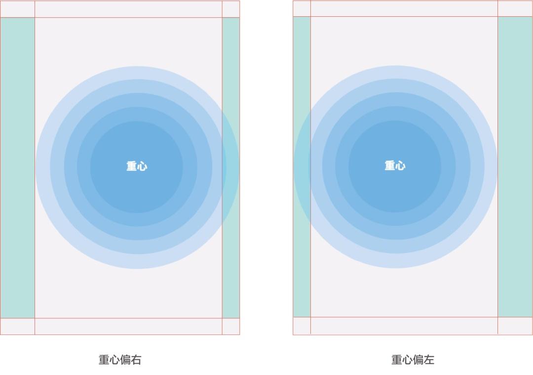 文案信息较多时,该如何编排版面才会好看?插图(9)