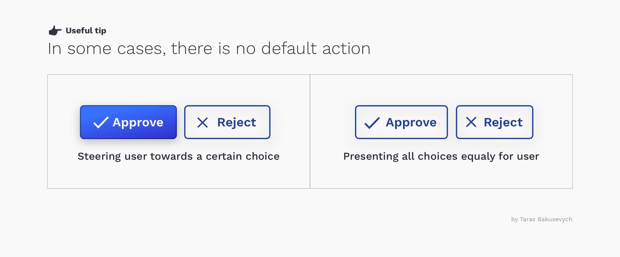 一个UI按钮的自我修养