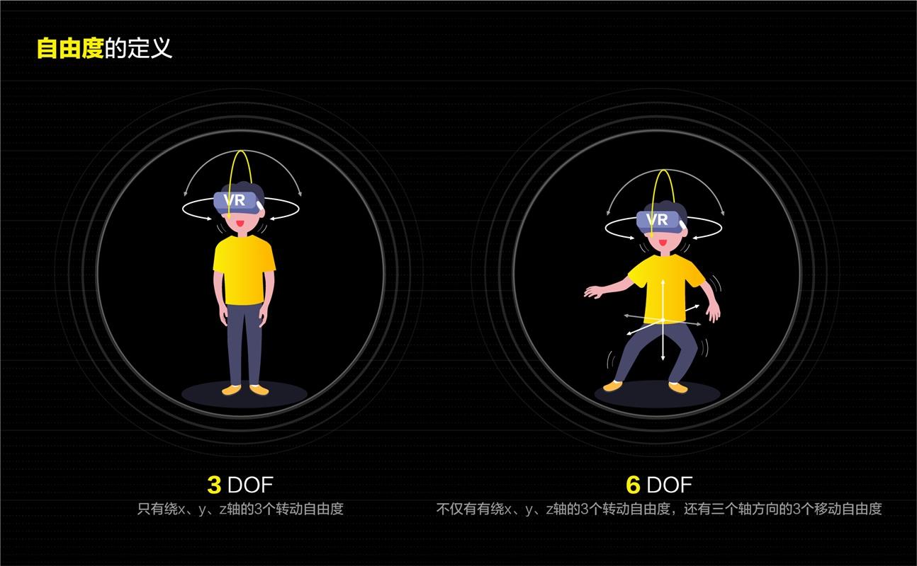 爱奇艺 VR 设计实战案例:空间布局篇