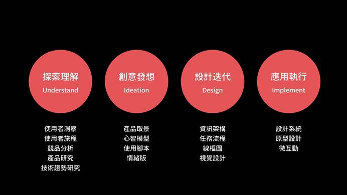 我是如何从零开始成为大厂设计师的?