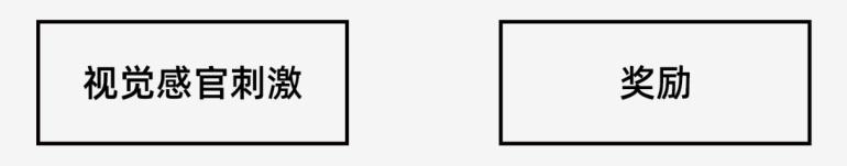 从这 3 个角度,找到提高用户体验的诀窍
