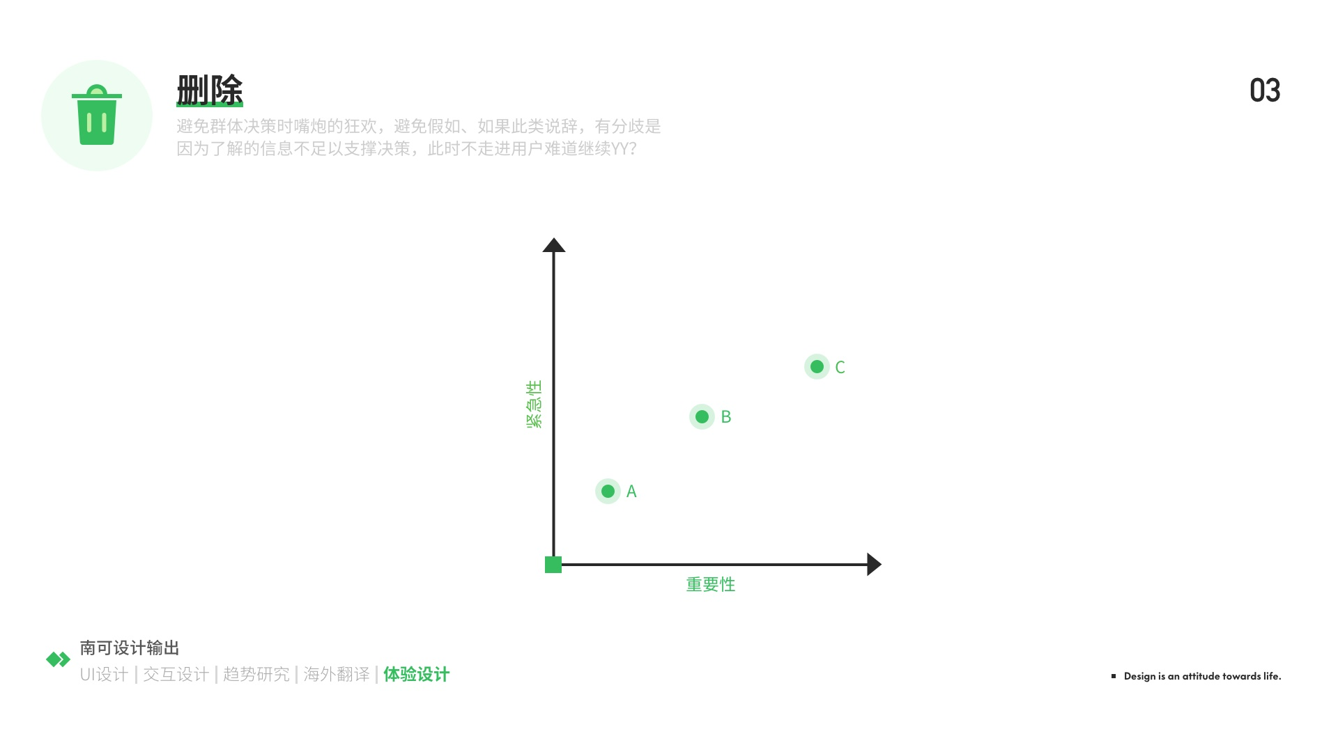 用超多案例,为你详细解析简化设计经典四策略