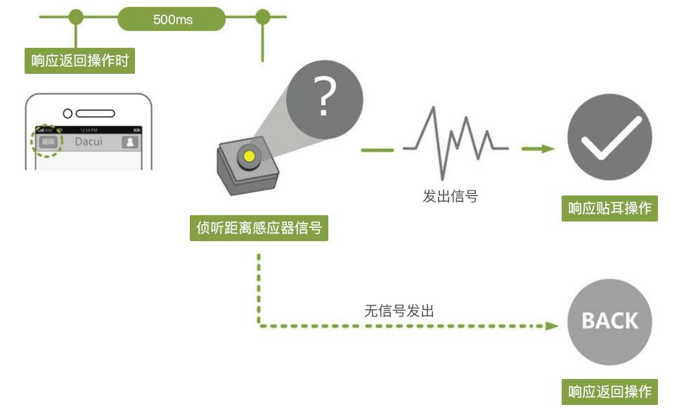 月活超10亿的微信,是如何做好用户体验的