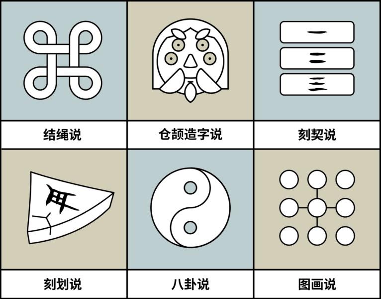 写给设计师的历史课:汉字篇