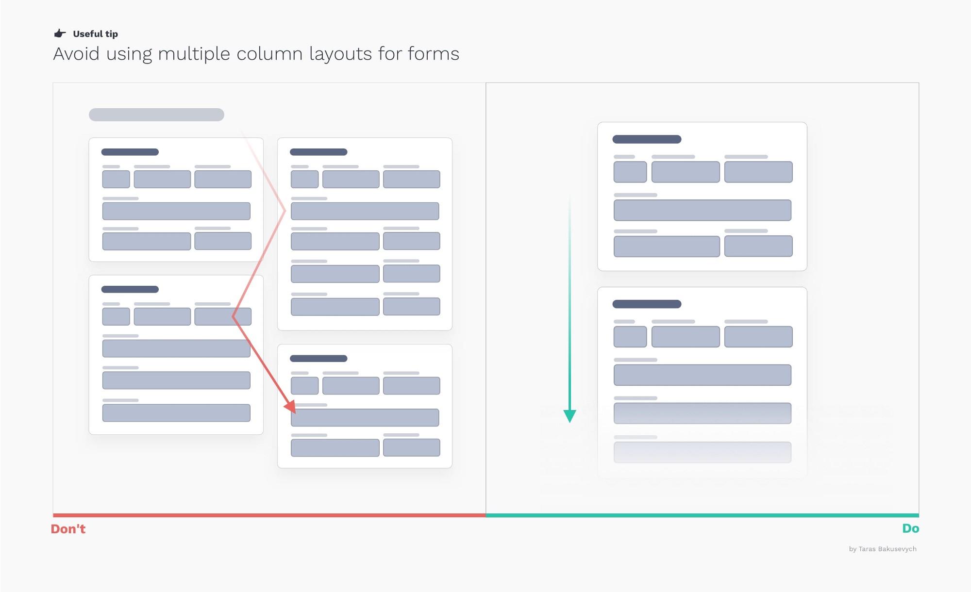 资深UI设计师搞定输入框和表单的20个秘诀