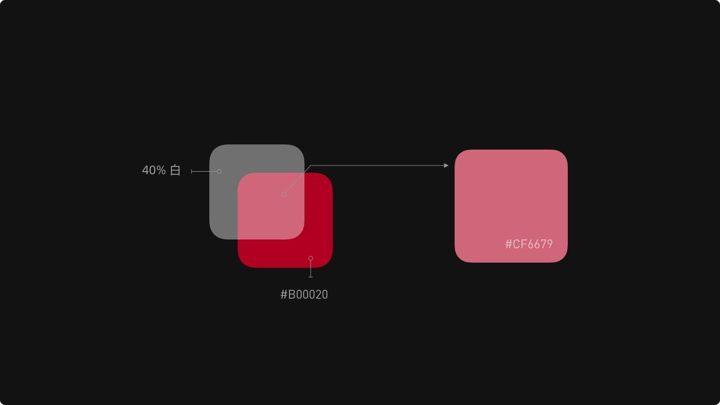 实战案例复盘!美柚深色模式背后的设计故事