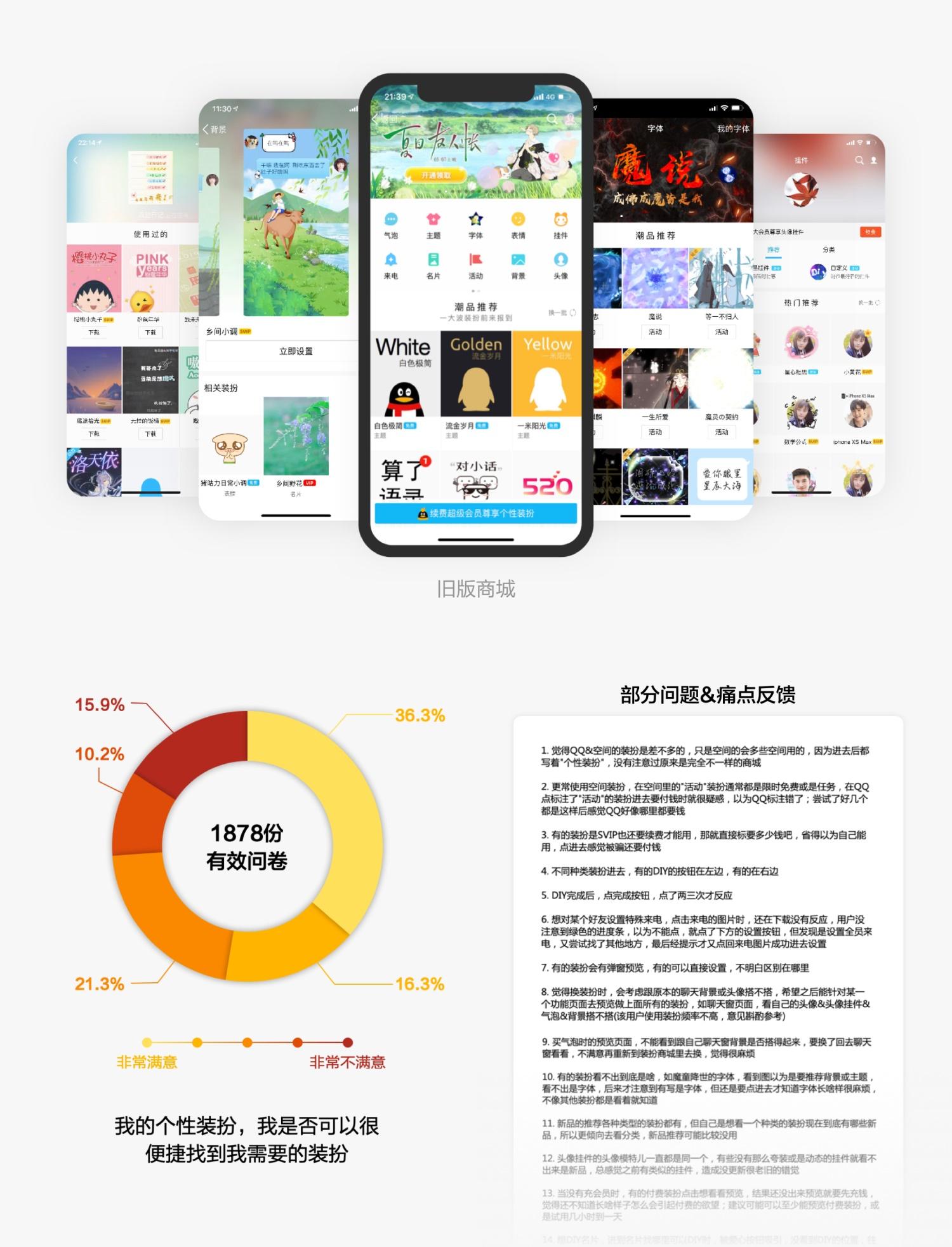 7亿多用户的QQ个性化商城,是如何做改版设计的