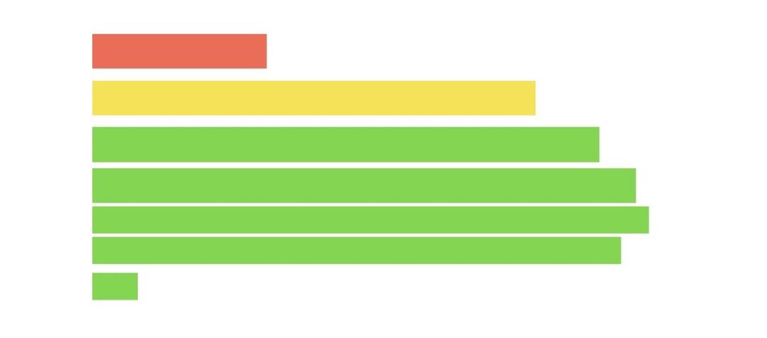 用户思维你真的理解吗?5000字干货+案例帮你快速掌握!