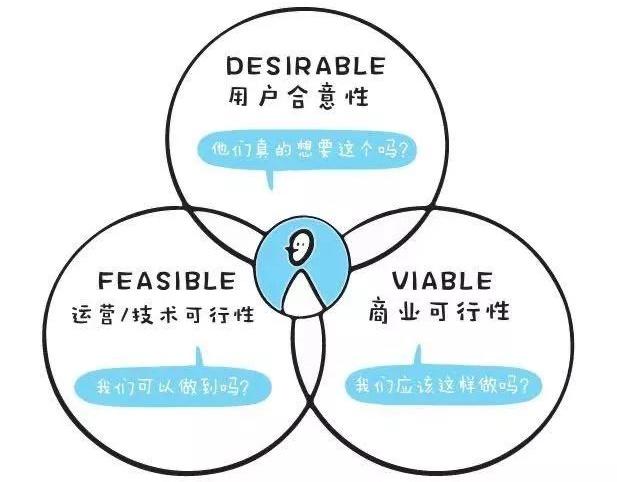 用一篇超全面的文章,帮你掌握服务设计思维
