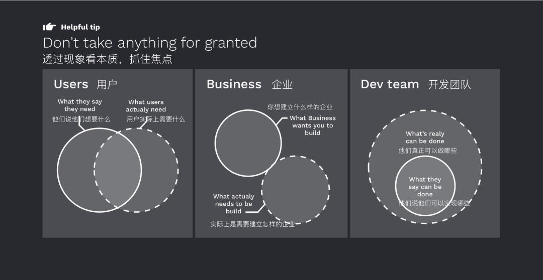 经历数百次改版,总结出如何规范化做好设计改版
