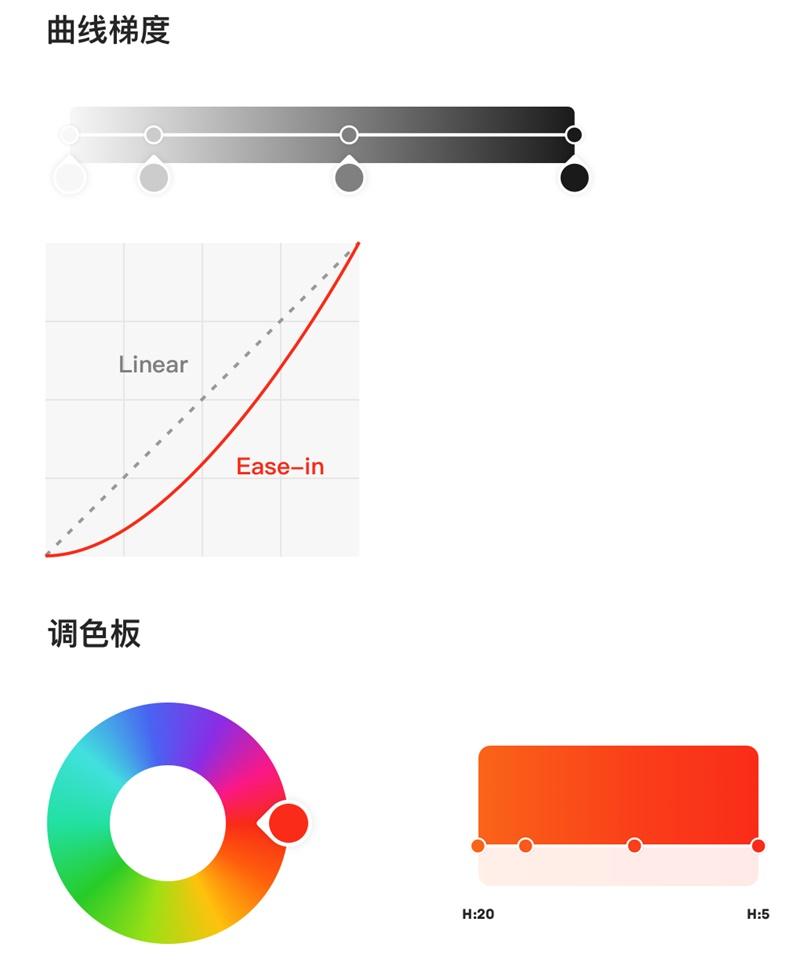 京东APP 9.0 是如何改版设计的?收下这份官方的完整复盘!