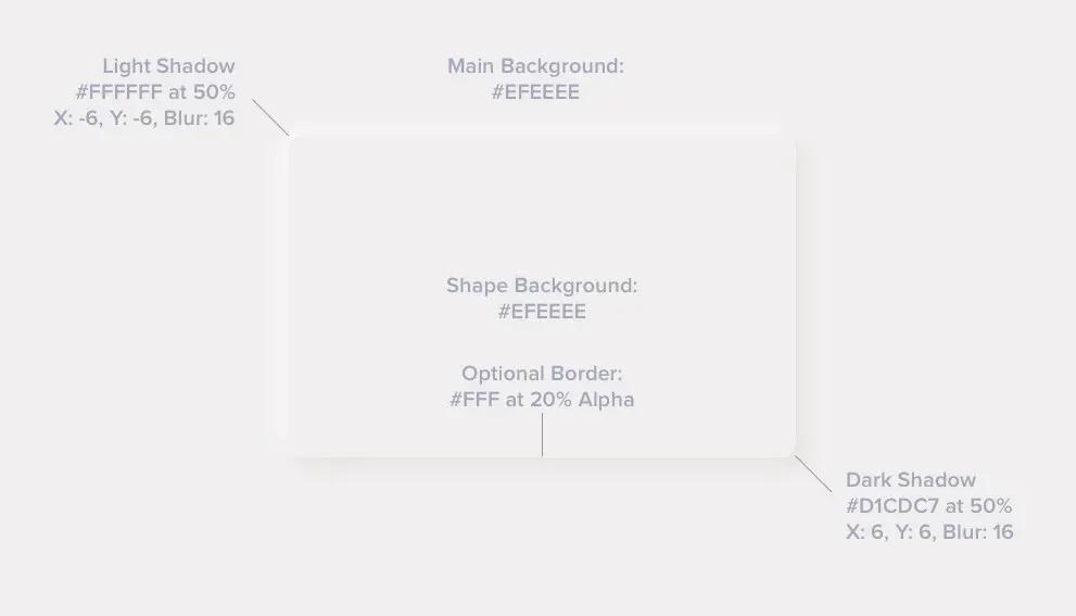 完整梳理!上半年最热门的新拟物设计趋势是如何演变的?
