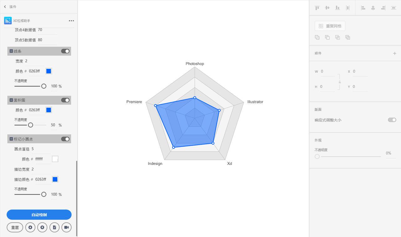 简单好上手!轻松生成多种类型数据图表的Xd拉框助手