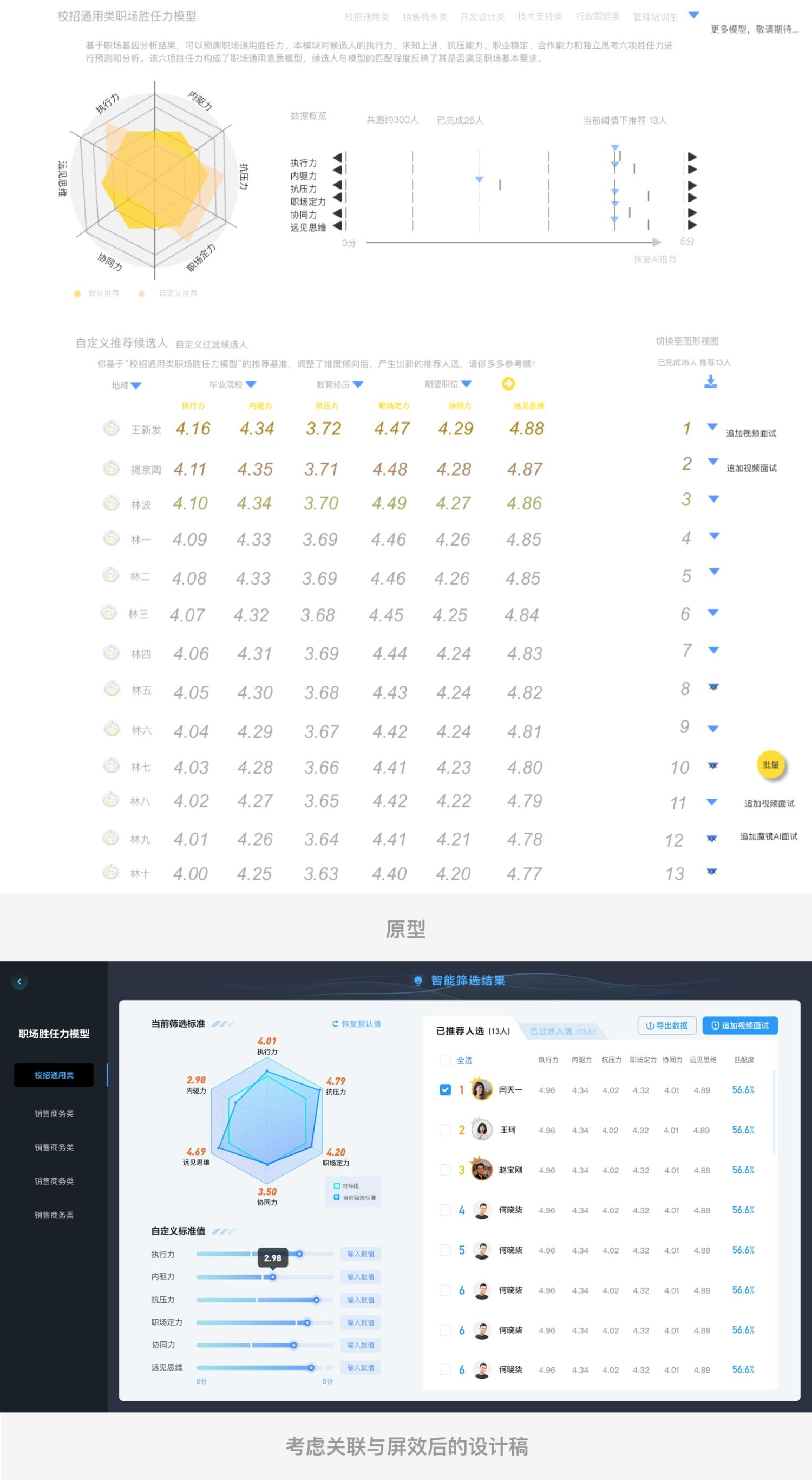 高级UX设计师的自检清单,你能得多少分?