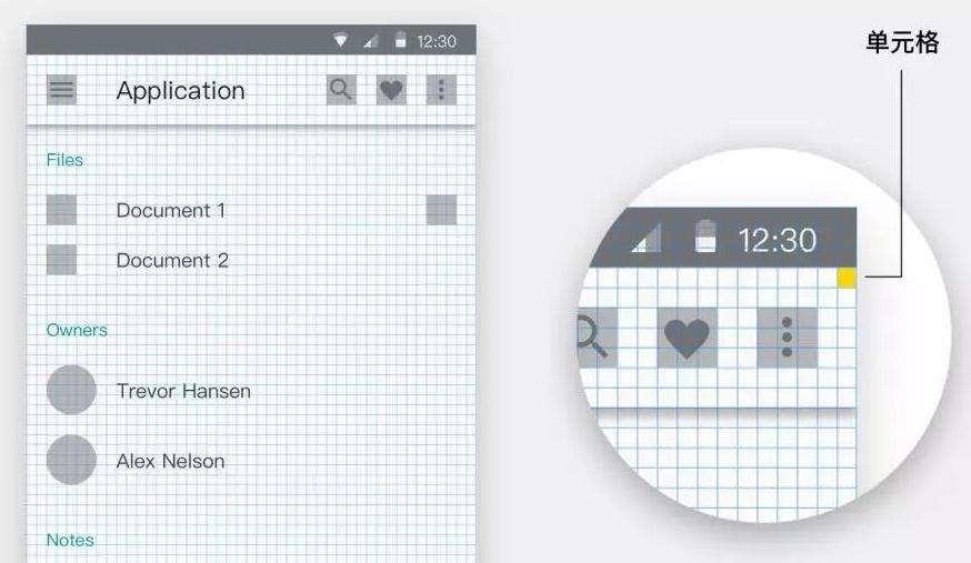 如何让你的设计看起来更高级?试试网格系统!