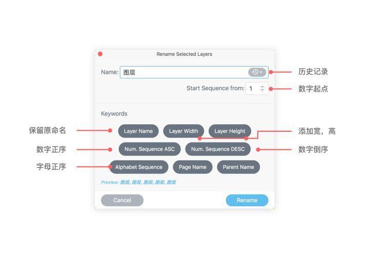如何建立高效的設計文件命名系統?這是我的常用方法!