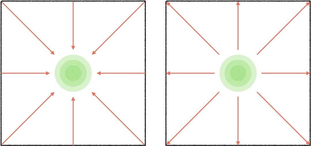 用超多世界名画和实战案例,帮你学会平面构图