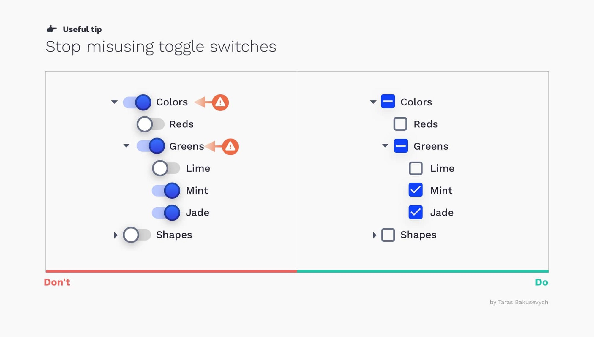 资深 UI 设计师搞定按钮和选框的14个秘诀