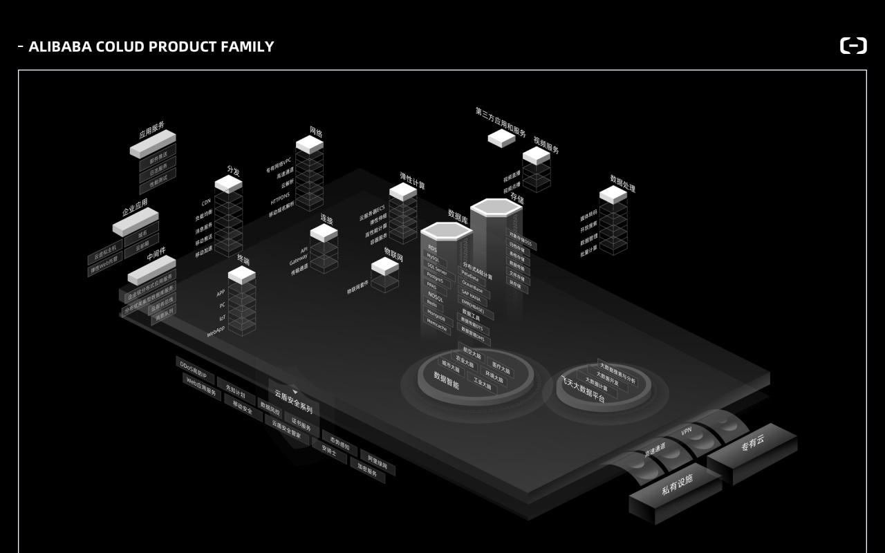 如何量化产品体验?来看阿里出品的度量模型