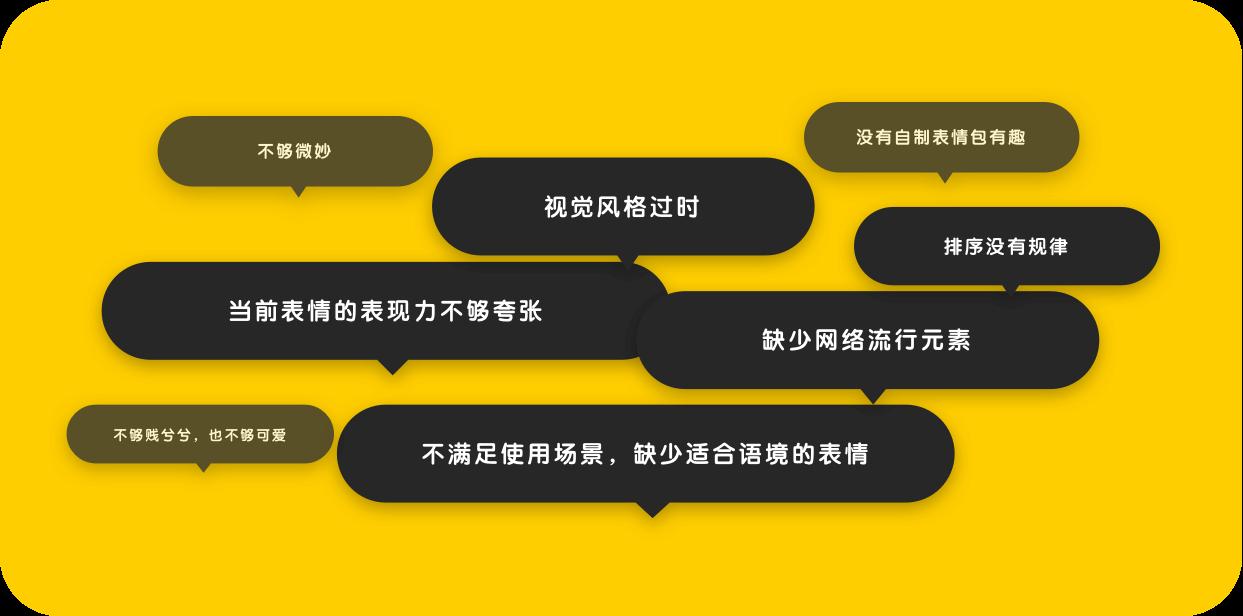 百万人使用的百度 Emoji ,是如何改版的?
