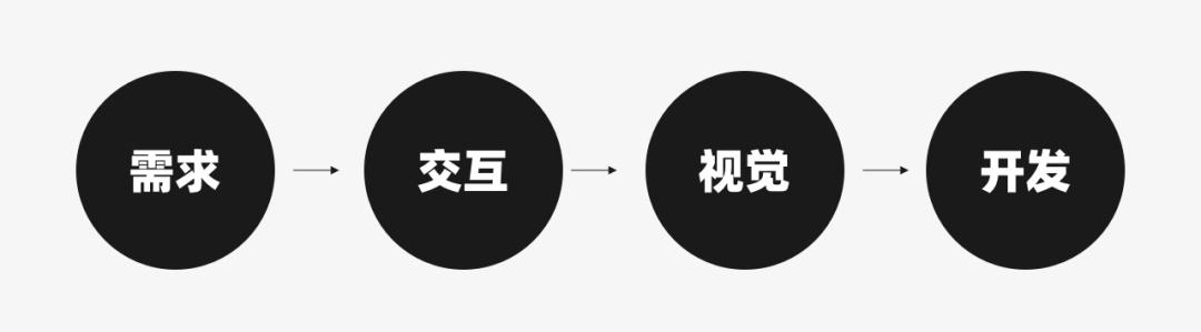 腾讯设计师:进击大厂需要的 9 个能力