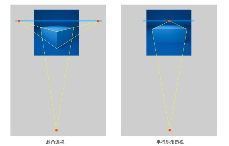 如何做好Banner设计?先掌握这个高手都会的空间陈列法!