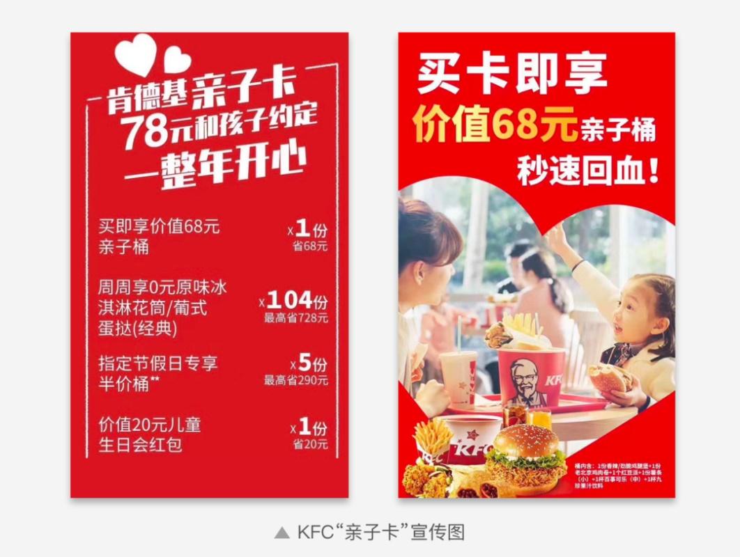 让1500万人真香的KFC付费会员卡,有哪些值得学习的设计点?