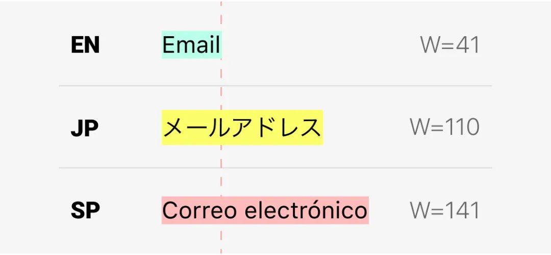 流利说实战经验!多语言UI设计避坑指南