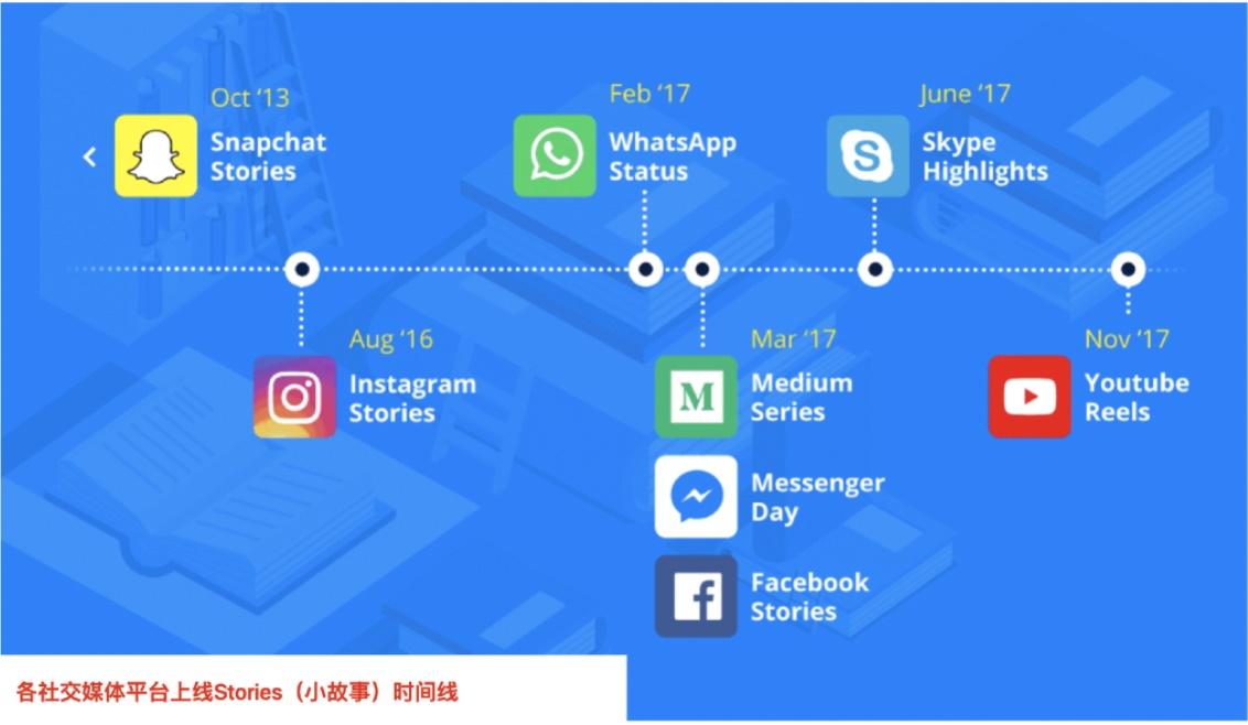 如何从三个方面,做好用户隐私的体验设计?