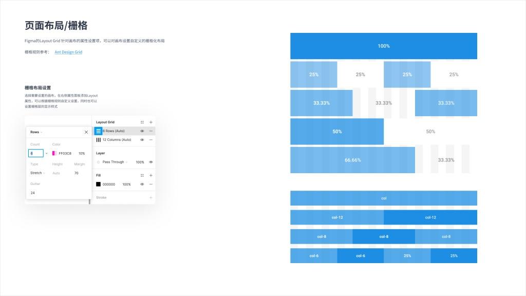 如何利用Figma构建组件库?我们团队总结了这篇经验