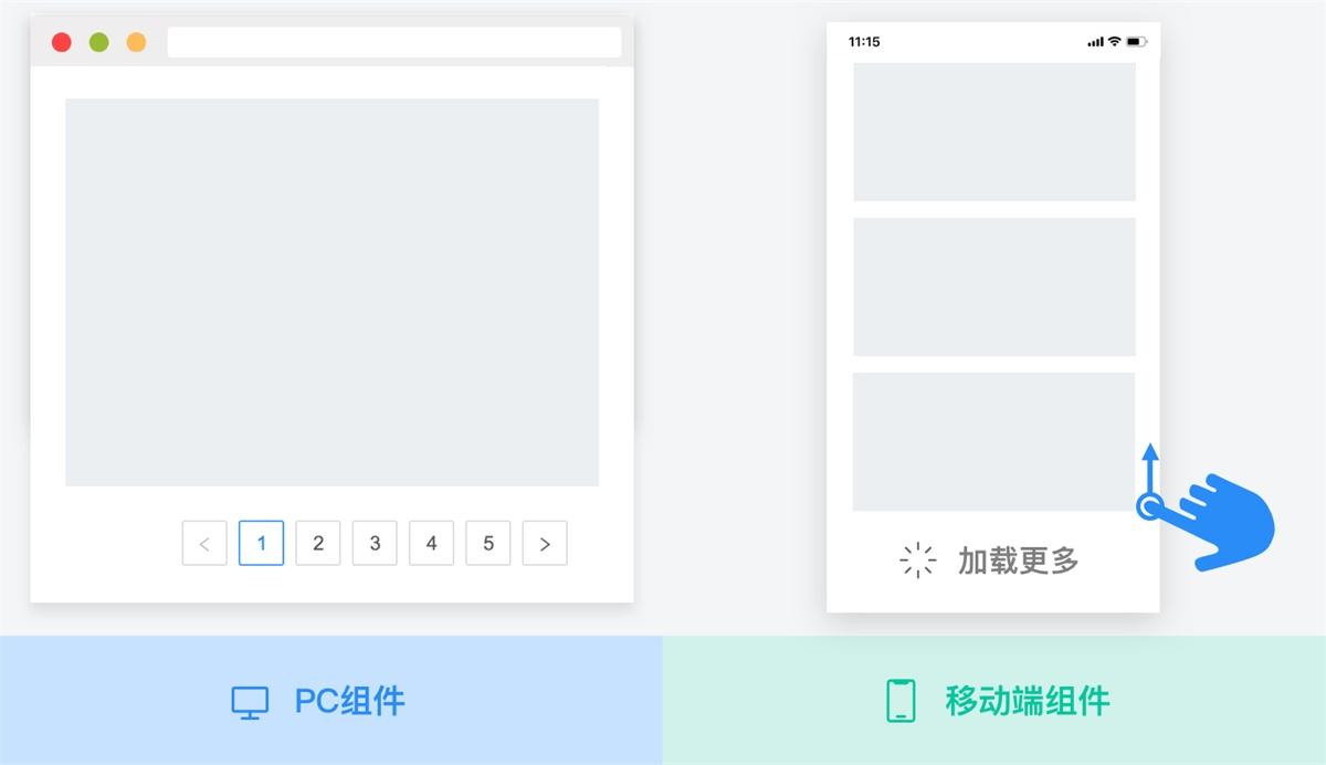 从零开始!Web产品设计全新操作指南