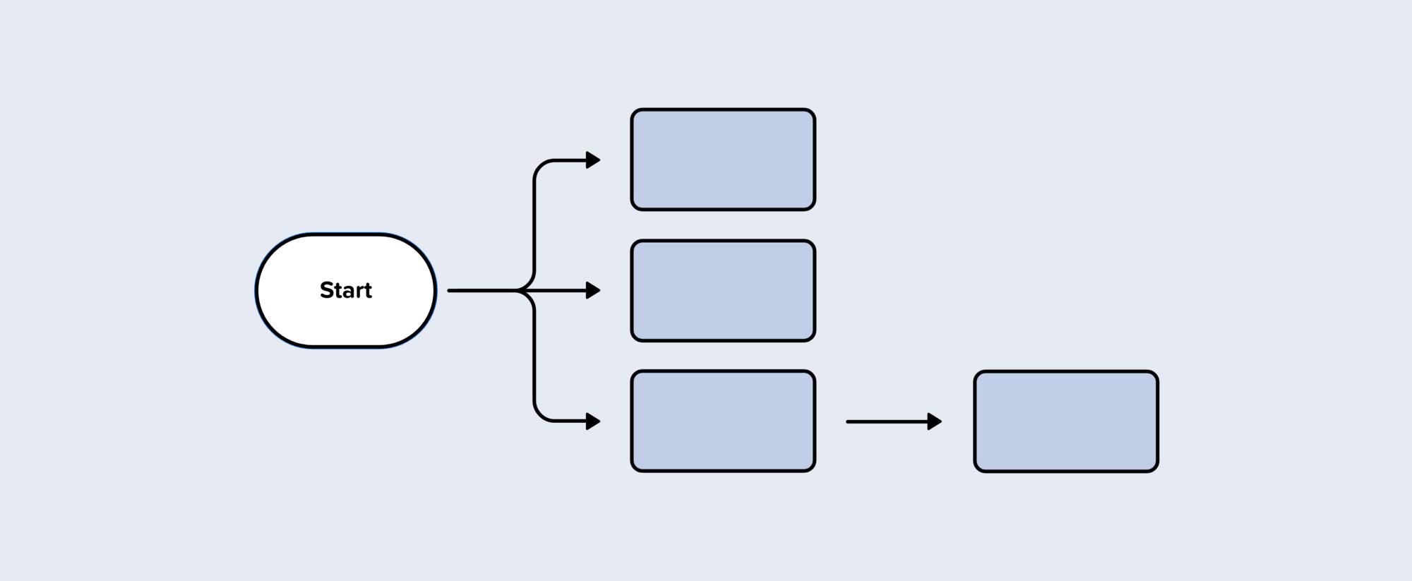 从零开始设计产品的 10 个 UI/UX 启示