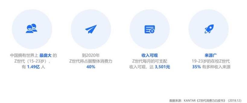 为什么在微信的阴影下,QQ依然是中国第二大APP?