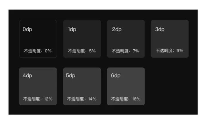 大厂如何做设计?来看vivo海外浏览器的实战案例