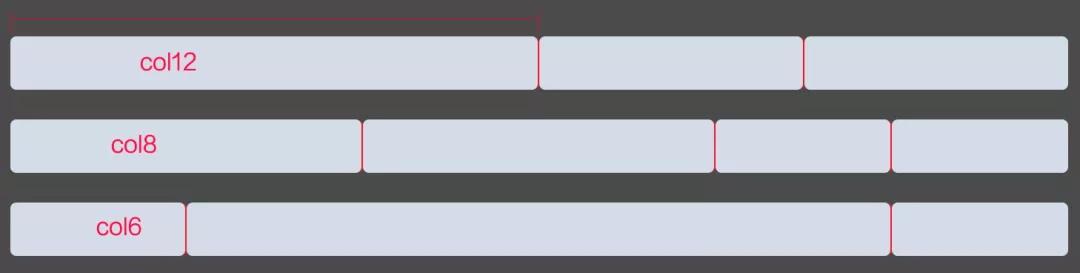 如何定义栅格?来看京东的实战案例!