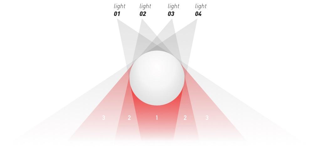 这样设计光影轻拟物,想不脱颖而出都难!