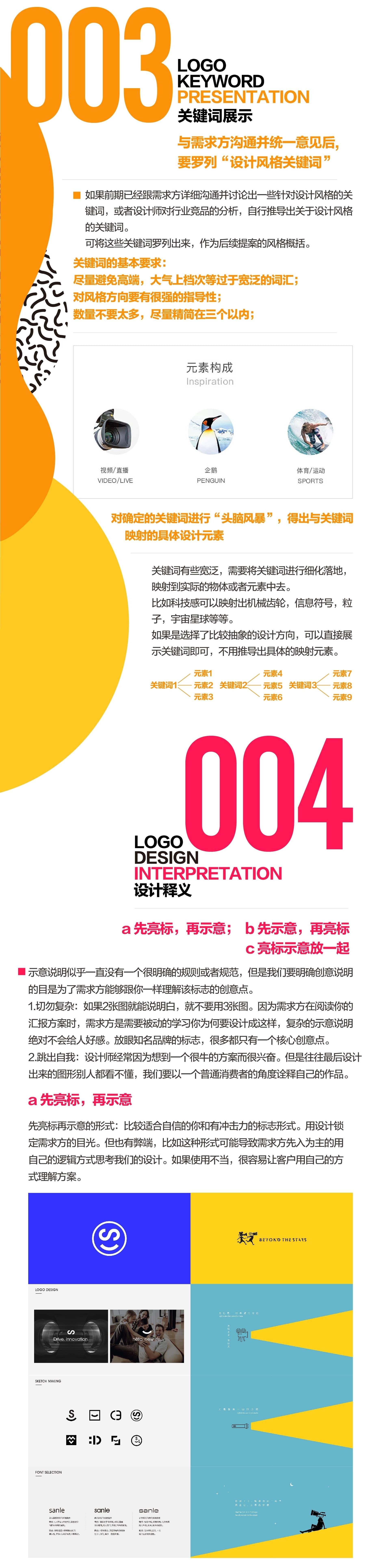 大厂出品!京东内部团队LOGO提案规范参考