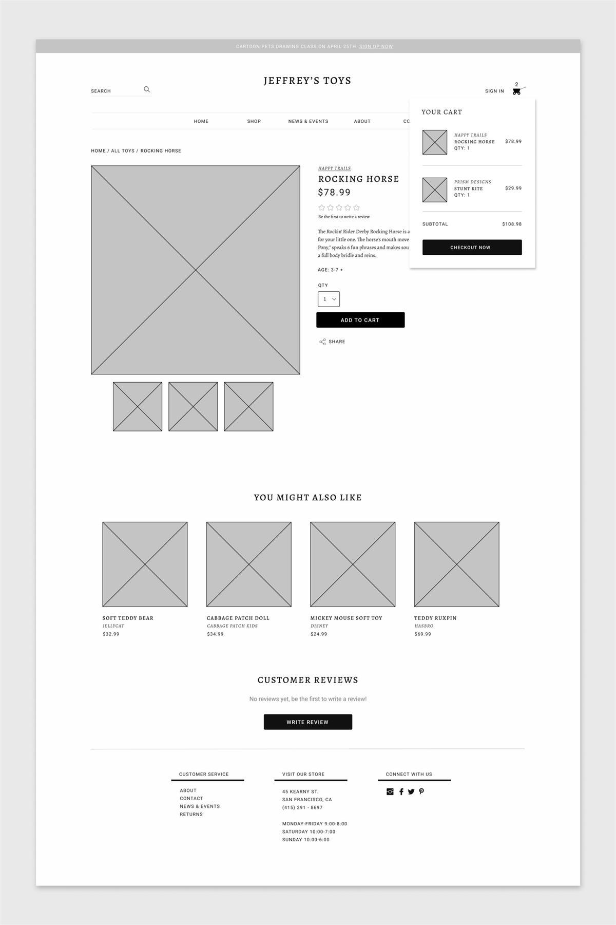 如何从零开始设计一个购物网站?送你这份高手流程!