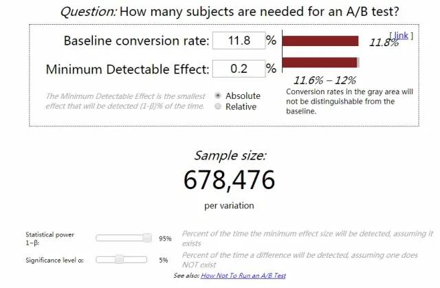 如何做一个可靠有效的AB测试?从这两方面入手!