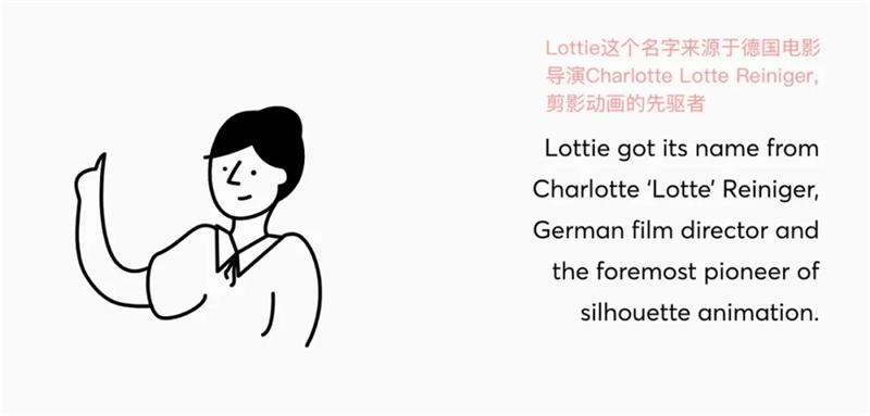 一篇文章帮你了解AE动画插件Lottie的前世今生(附避坑案例)
