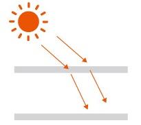 万字干货!帮你深度掌握设计中的「光影」知识点