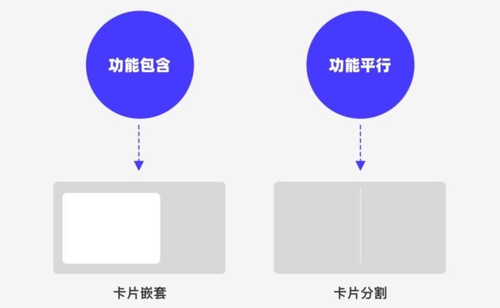 如何让你的设计有据可依:界面中的点线面(下)