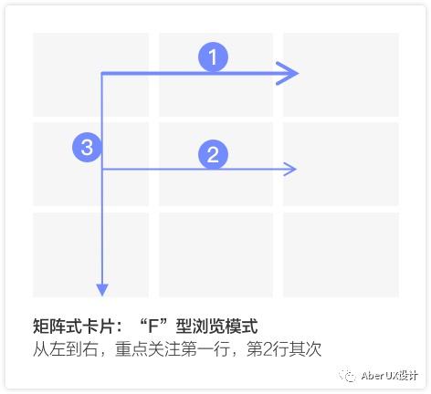 实操案例!B端信息逻辑「超级整理术」 (下)