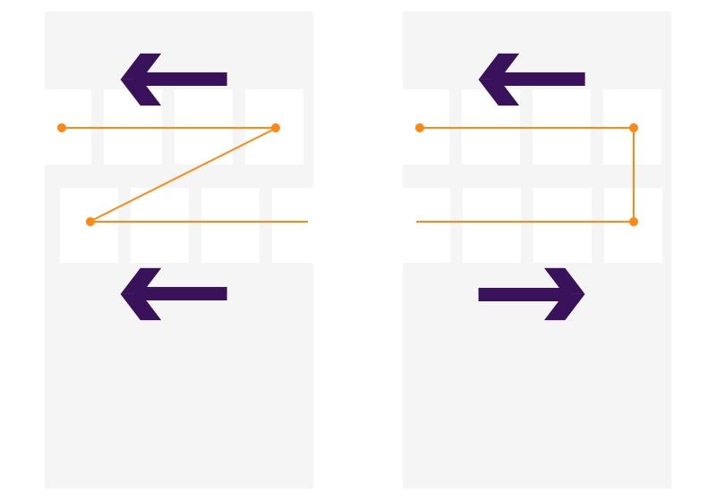 让用户向左滑还是向右?用超多案例帮你解答这个问题!