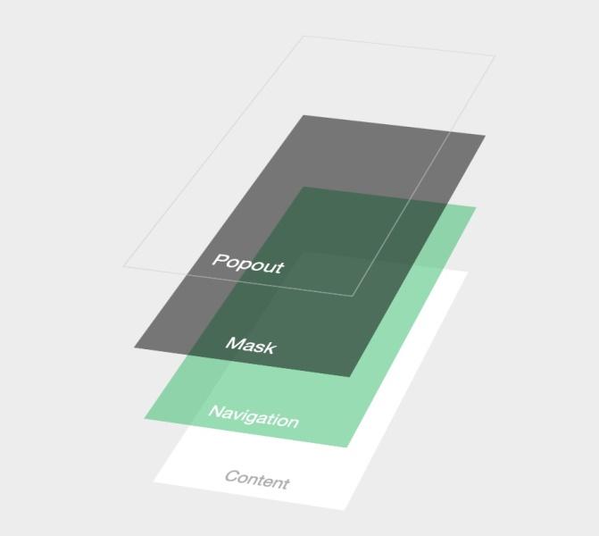 超实用!微信小程序设计精简版指南