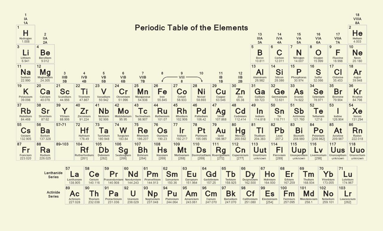 上万字干货!设计师必读的原子设计完整指南